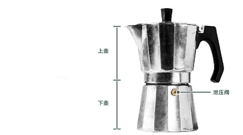 摩卡壶美式滴滤式咖啡机