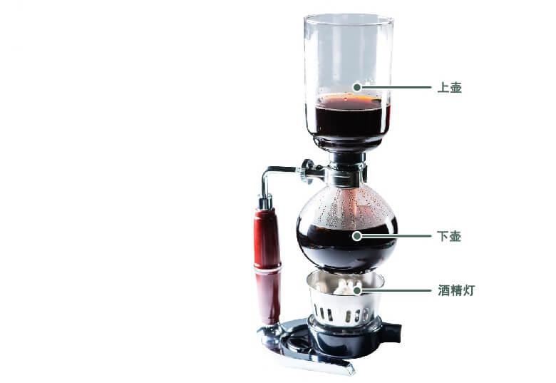 虹吸式咖啡壶