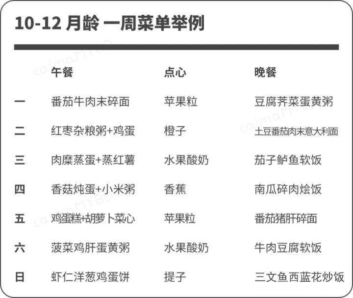 10~12月龄一周菜单举例