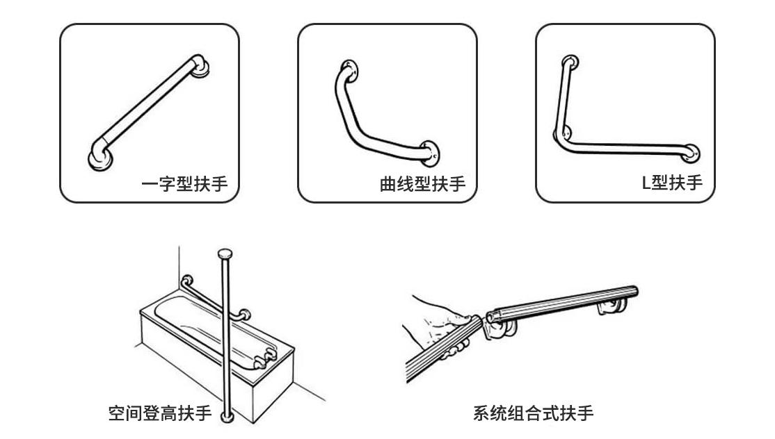 安全扶手的各种类型