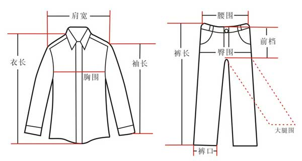 衣服裤子尺码对照表
