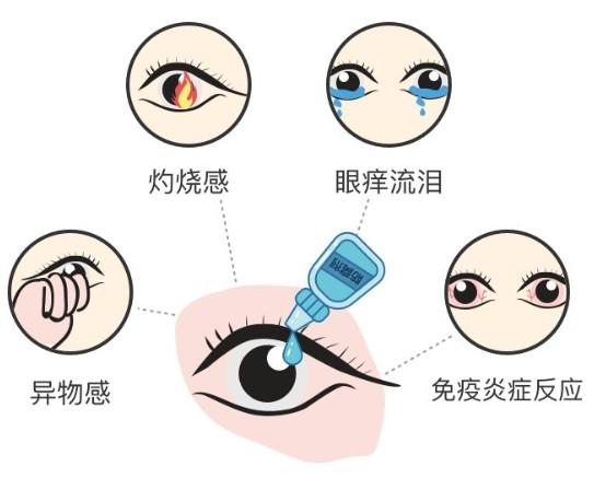 眼药水的副作用