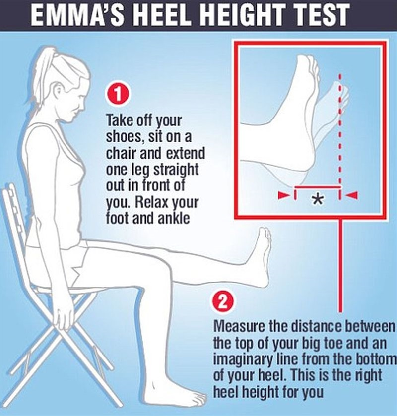 测试适合的高跟鞋